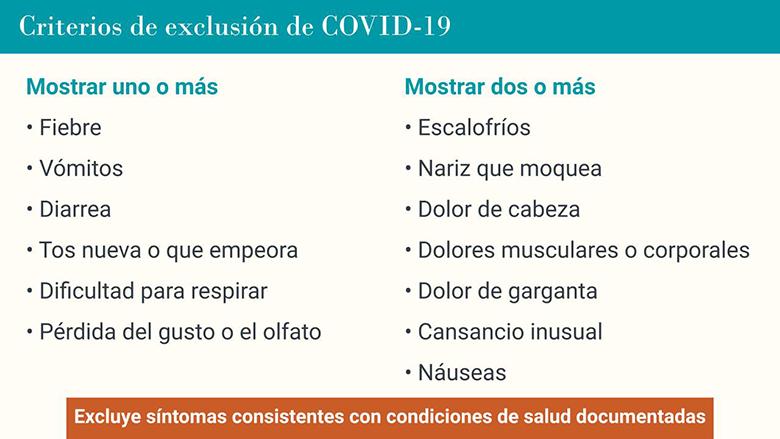 COVID Exclusion Criteria